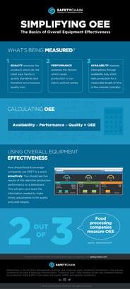 OEE-infographic