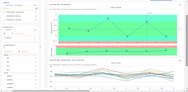 product yield monitoring